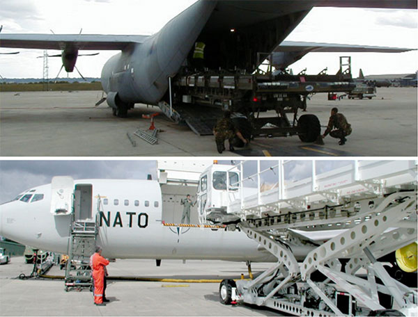 Military Cargo Loader